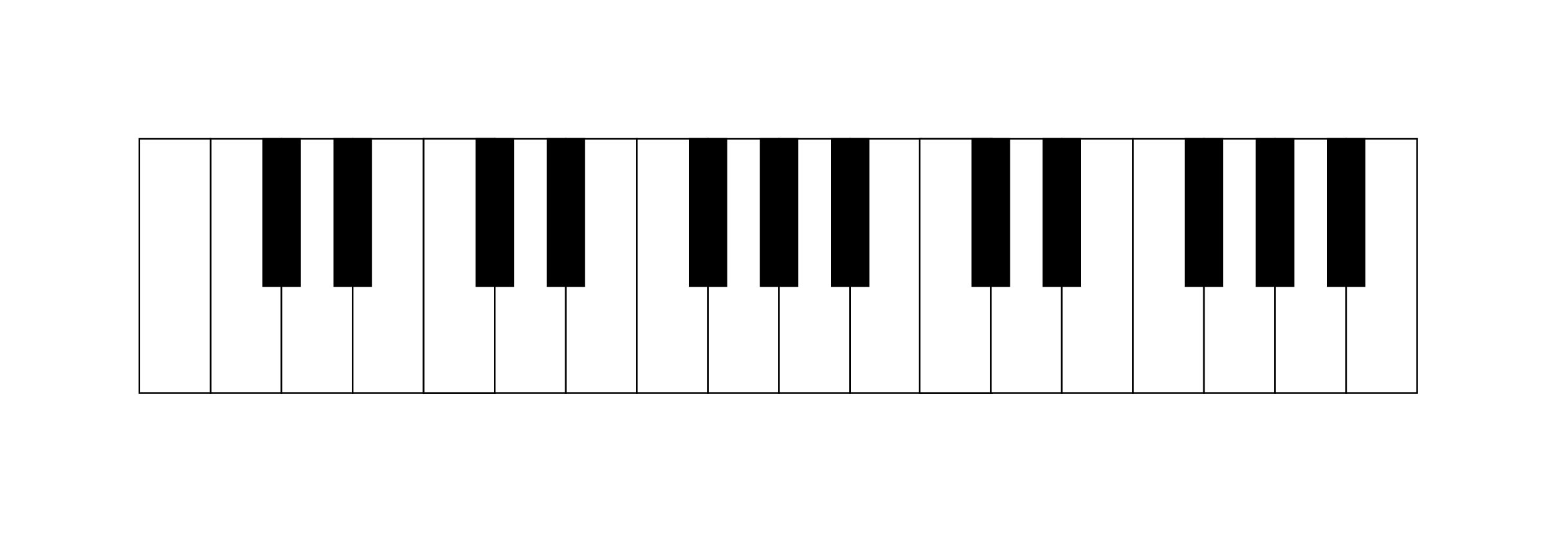 Learn suspended fourth and add4 chords on the piano  B A suspended 4th chord differs from a major or minor chord in that its  B Suspended 4th Piano Chords